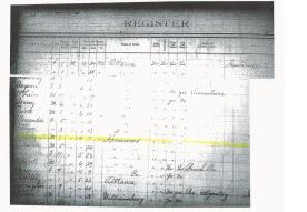 W Herbert Geier_baby register of births_Ottawa KS_7 April 1892_page 1