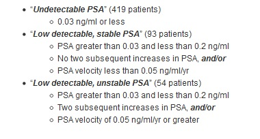 prostate cancer chart_numbers for the PSA